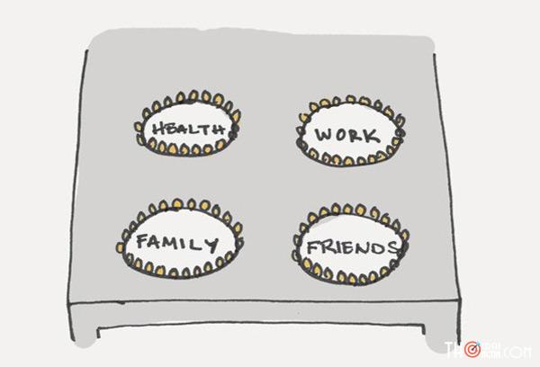 Cách cân bằng cuộc sống và công việc dưới lý thuyết Bốn Lò Lửa