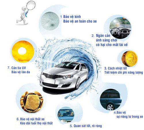 Dán kính ô tô mang đến rất nhiều công dụng